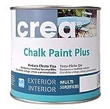 Pintura a la Tiza – Chalk Paint – Pinturas para decoración, restauración de muebles, madera – Pintura efecto Tiza (500ml) (Blanco Puro)