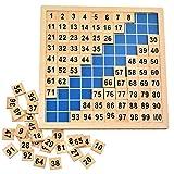 BUZIFU Números Montessori, Puzzles de Números de Madera, Juguete Educativo del 1 al 100, Juegos Matematicos para Niños 2 a 7 Años, para Casa y Aula, para Ayudar a los Peques a las Matemáticas Básicas